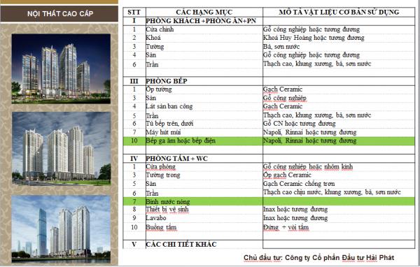 chi tiet du an HP landmark tower e1428997487794 34
